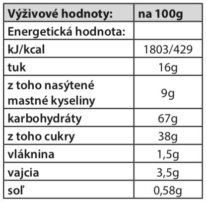 Výživové hodnoty - karamelky
